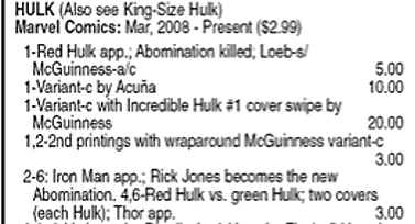 Overstreet lists the retailer incentive variants, but overlooks the 3.99 Newsstand Edition.
