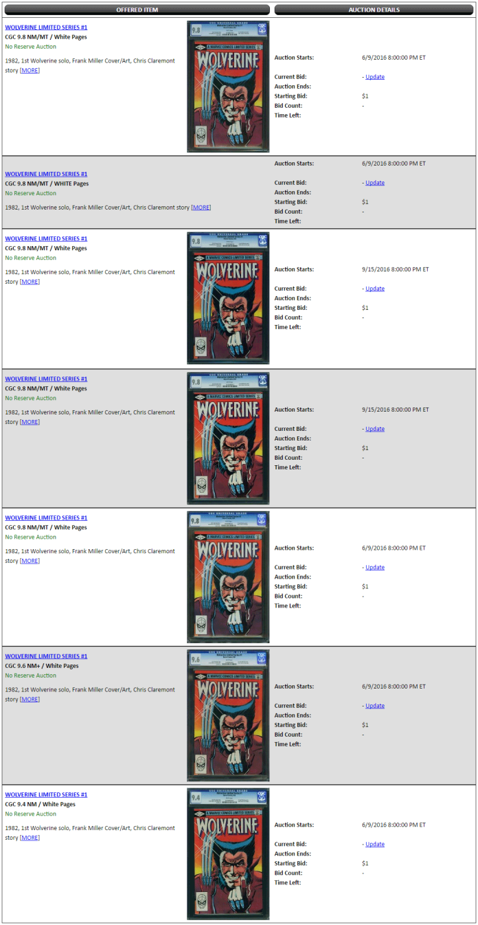 Every pictured copy of Wolverine Limited Series #1 for the June ComicLink auction is a Direct Edition copy.