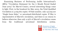 Marvel 2003 Newsstand Percentage: 4.25%