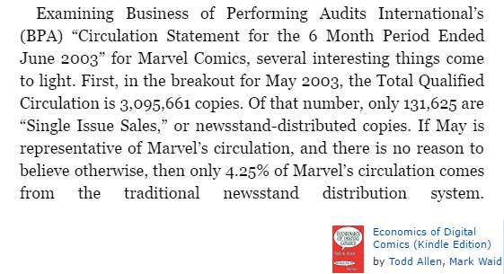 Marvel 2003 Newsstand Percentage: 4.25%