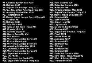 Top 50 Variants | Rare Comics