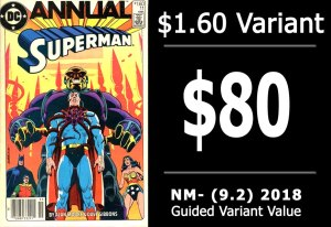 #22: Superman Annual #11
