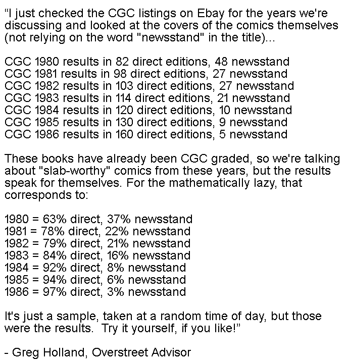 Overstreet Advisor Greg Holland studied observed newsstand rarity for comics published 1980-1986 and shared his research, showing the percentage of CGC graded copies found that were direct edition vs. newsstand for each year.