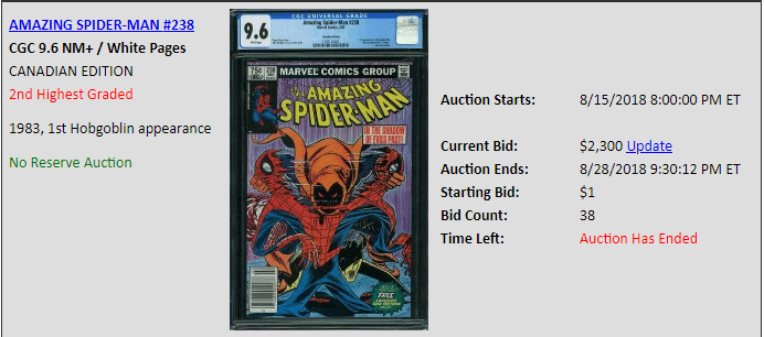 New Record Sale (as of 8/28/2018) for Amazing Spider-Man 238 75 Cent Variant, at ComicLink