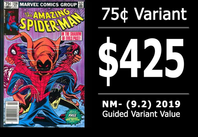 #1: Amazing Spider-Man #238, 2019 NM- Variant Value = $425