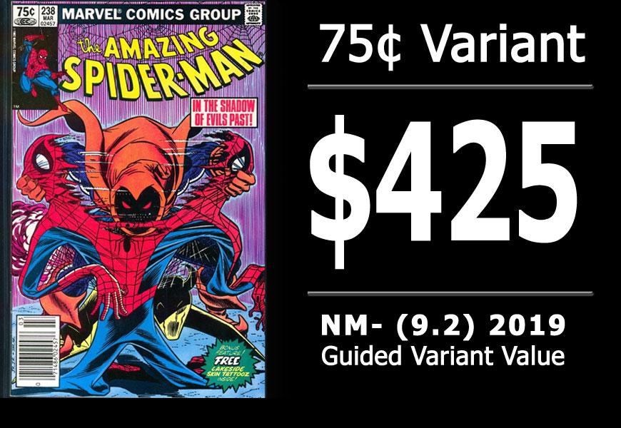 #1: Amazing Spider-Man #238, 2019 NM- Variant Value = $425