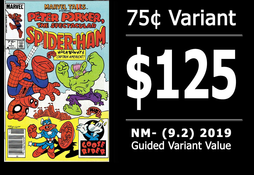 #16: Marvel Tails #1, 2019 NM- Variant Value = $125