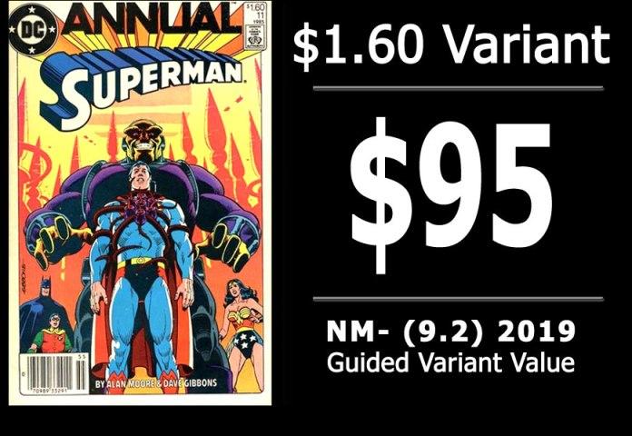 #23: Superman Annual #11, 2019 NM- Variant Value = $95