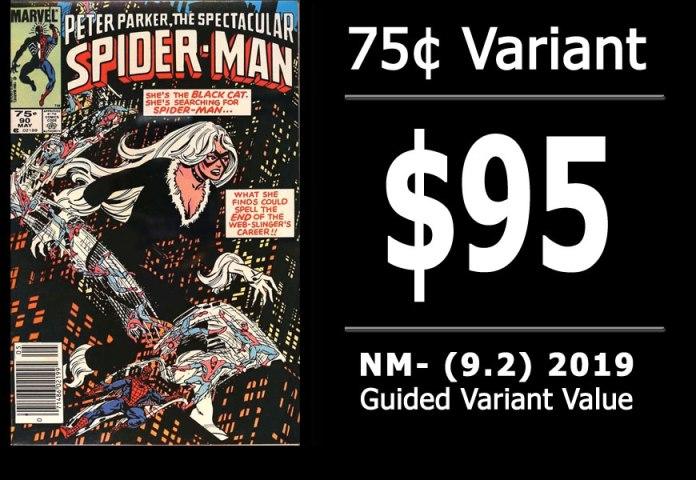 #25: Spectacular Spider-Man #90, 2019 NM- Variant Value = $95