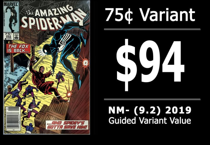 #26: Amazing Spider-Man #265, 2019 NM- Variant Value = $94