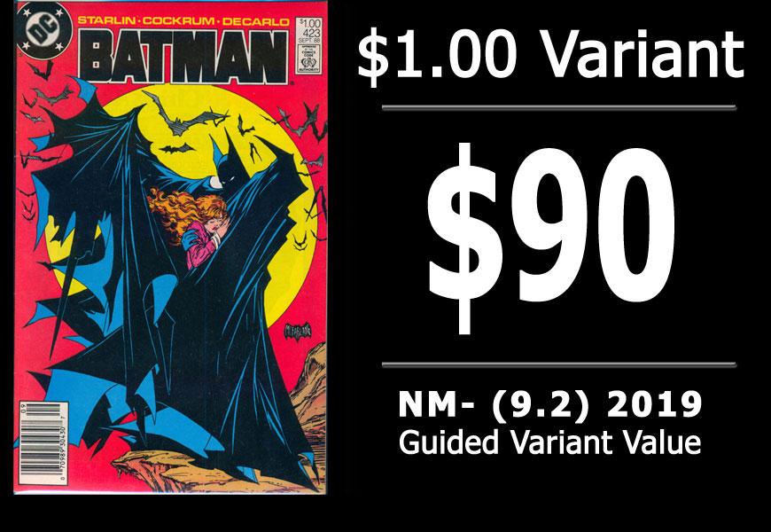 #33: Batman #423, 2019 NM- Variant Value = $90