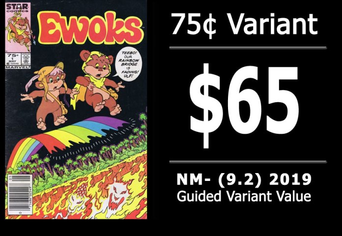 #51: Ewoks #1, 2019 NM- Variant Value = $65