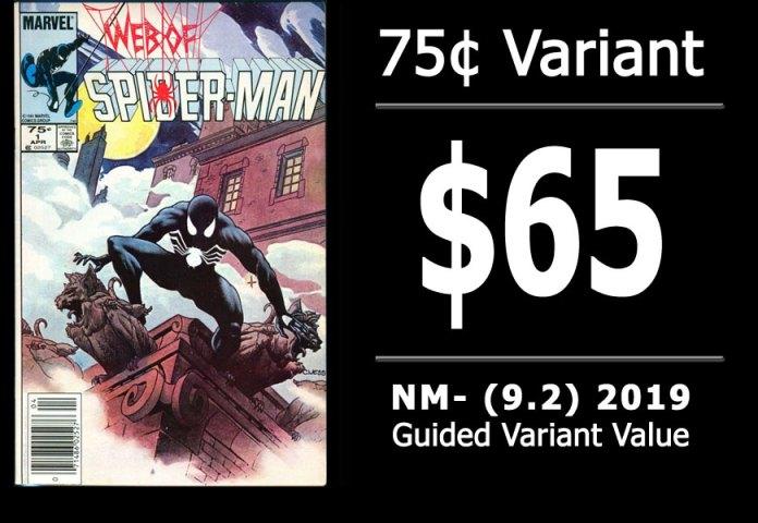 #53: Web of Spider-Man #1, 2019 NM- Variant Value = $65