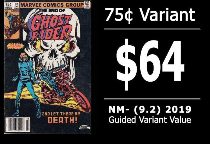 #56: Ghost Rider #81, 2019 NM- Variant Value = $64