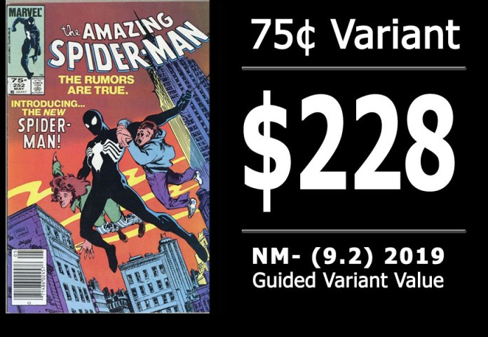 #6: Amazing Spider-Man #252, 2019 NM- Variant Value = $228