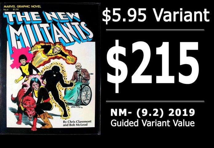 #7: Marvel Graphic Novel #4, 2019 NM- Variant Value = $215