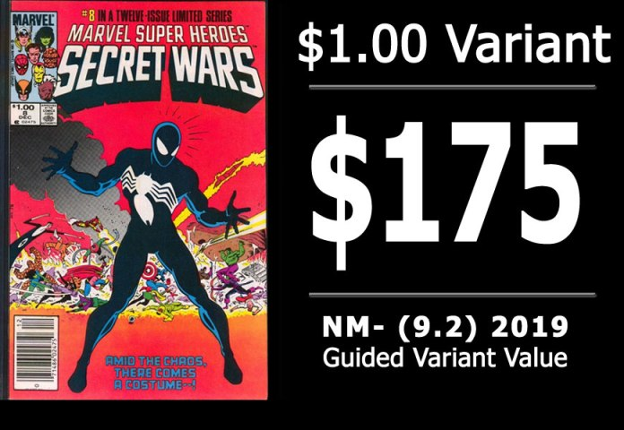 #8: Marvel Super Heroes Secret Wars #8, 2019 NM- Variant Value = $175