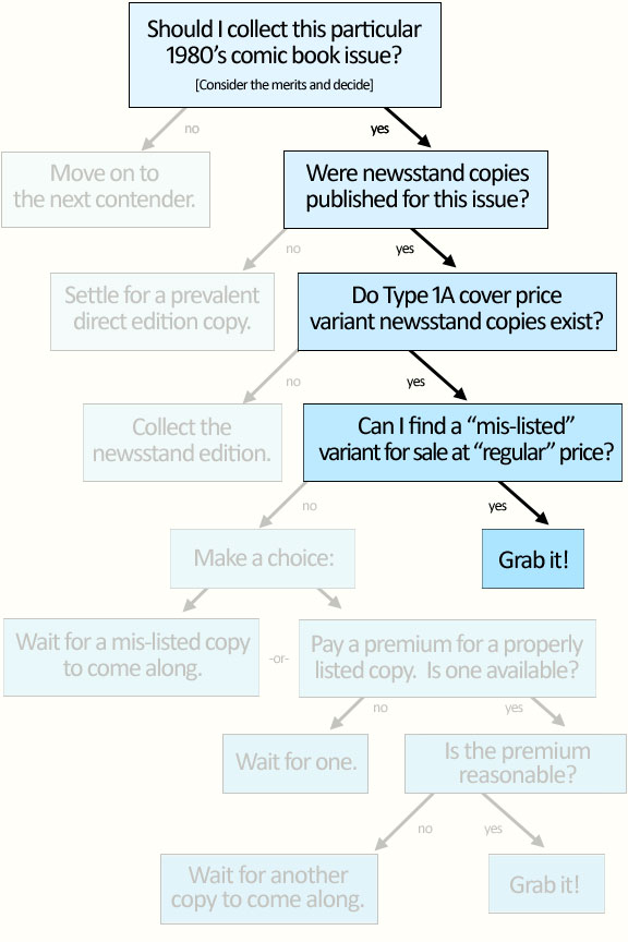 mis-listed-cover-price-vari