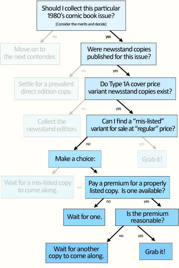 pay-price-variant-premium