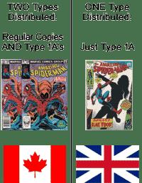 Canadian vs U.K. variant distribution distinction