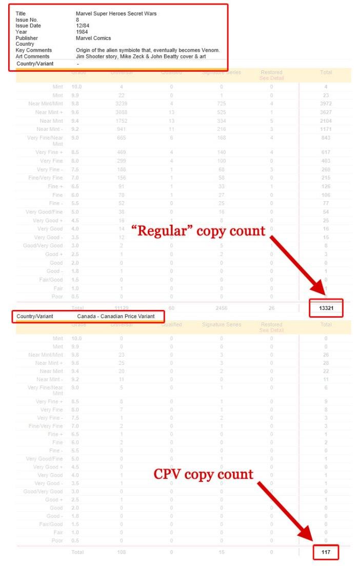 census-example