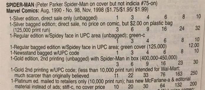 spider-man-1-2nd-print-value