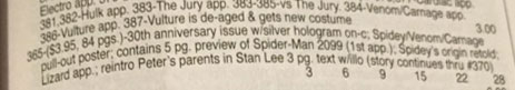 Overstreet 1st Spider-Man 2099 appearance credit